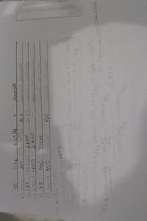 Questão 2 de termodinamica