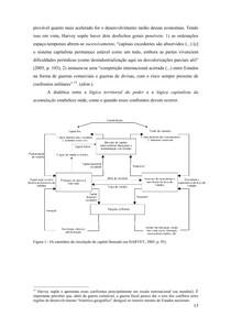 15_ A TEORIA DA CRISE E A PRODUÇÃO CAPITALISTA DO ESPAÇO EM DAVID HARVEY