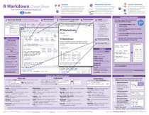 R Markdown Cheatsheet RStudio - Estatística I - 2
