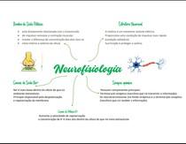 mapa mental - neuro