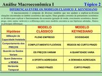 Macroeconomia I - Tópico 02