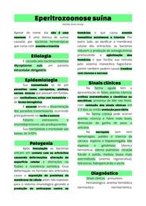 RESUMO_ Eperitrozoonose suína