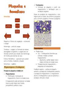 Plaquetas e hemostasia