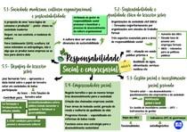 Mapa mental da quinta aula de Responsabilidade Social e Empresarial