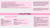 Materiais de Moldagem - Mapa mental