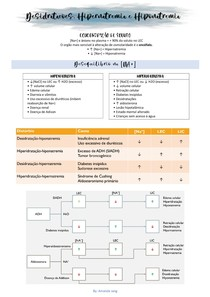Desidratações, Hipernatremia e Hiponatremia