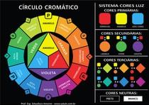 Círculo Cromático - Cores Luz (xakals)