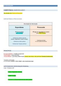 Intervenção (D.Constitucional - Resumo)