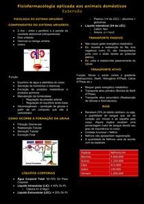 Fisiofarmacologia aplicada aos animais domésticos - PARTE1