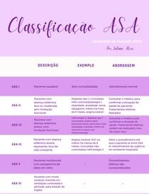 Classificação ASA