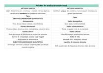 Métodos de avaliação nutricional