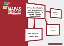 MAPA MENTAL - Direito Constitucional - 2011 - 30 fls.