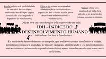 IDH - Índice do Desenvolvimento Humano