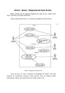 Anexo Aula6 - Diagrama de Casos de Uso-Paradigmas