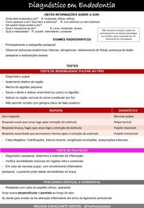 DIAGNOSTICO EM ENDODONTIA: pulpite reversível, irreversível, necrose, abcesso, granuloma, cisto,