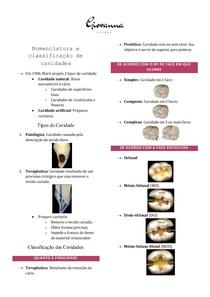 Dentística - Classificação de Cavidades