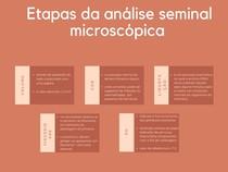 análise seminal macroscópica