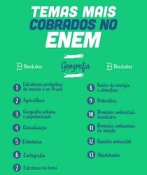 CONTEÚDOS ABORDADOS
