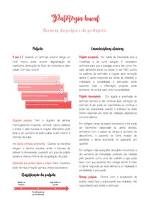 Granuloma, Cisto e abscesso periapiacal