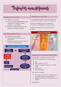 Infecções maxilofaciais
