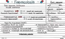 farmacológia sistema nervoso autonomo