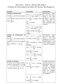 Critérios de Convergência de Séries de Termos Não-Negativos