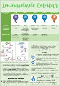 Imunidade Celular