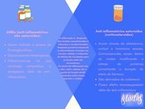 Farmacologia - aula 08 - AINEs x corticosteroides