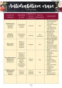 Antidiabéticos orais (farmacologia da diabetes)