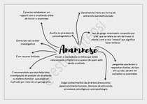 ANAMNESE MAPA MENTAL PDF