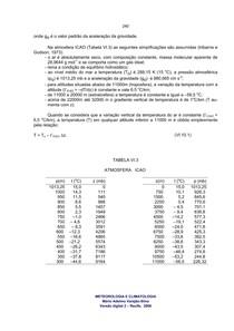 254_METEOROLOGIA_E_CLIMATOLOGIA_VD2_Mar_2006