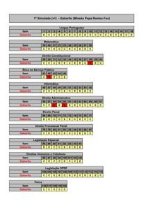 1 SIMULADO (v1) GABARITO DEFINITIVO (MISSAO PRF) - Simulado Pr 11eb40ae3d