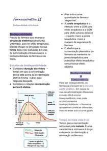 Farmacocinética II: biodisponibilidade e distribuição