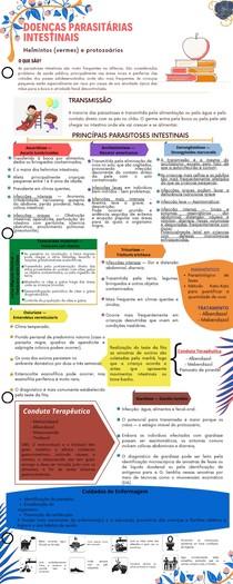 Doenças Parasitárias Intestinais