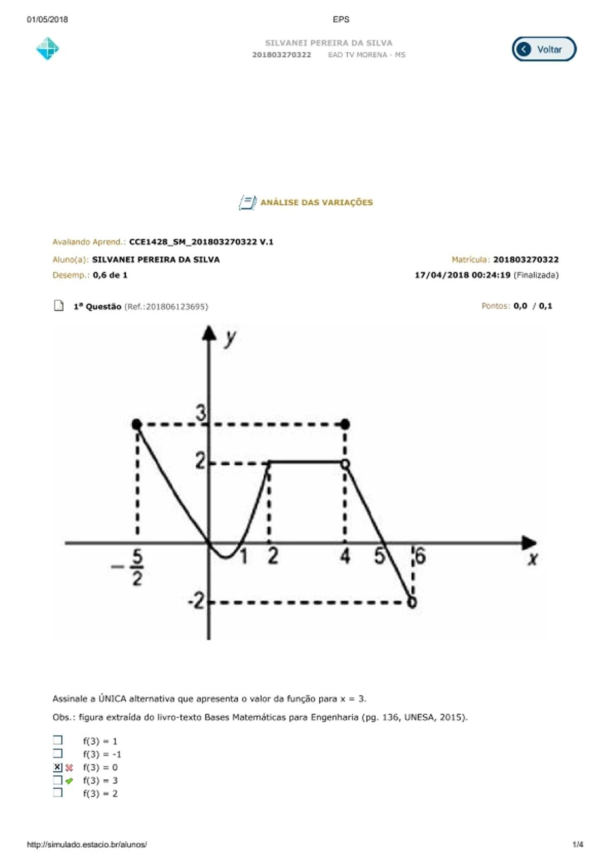 Pre-visualização do material Analise das Variações - página 1