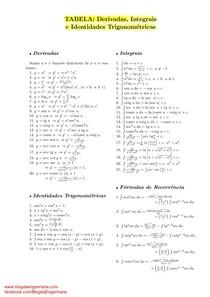 TABELA Derivadas, Integrais e identidades trigonometricas