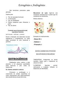 Resumo - Estrogênios e Androgênios - Farmacologia II