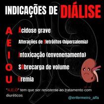 INDICAÇÕES DE DIÁLISE