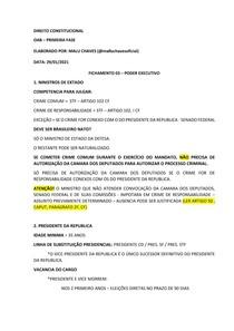 FICHAMENTO - DIREITO CONSTITUCIONAL