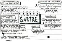 Jean-Paul Sartre [mapa mental]