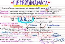 ENEM Mapa Mental - Eletrodinâmica