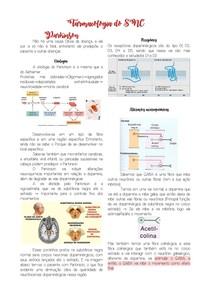 Farmacologia do SNC - Parkinson