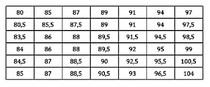 tabela estatistica