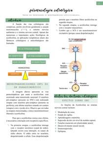 Farmacologia colinérgica (receptores, neurotransmissores e casos clínicos) - Farmacologia