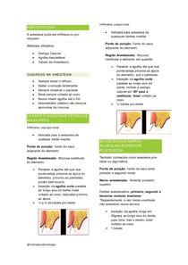 Técnicas de anestesias odontológicas