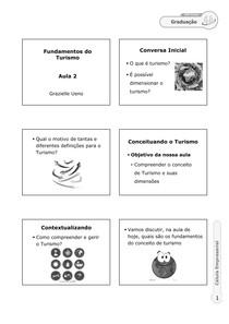 FUNDAMENTOS DO TURISMO - UNINTER