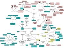 MOD 4 - HIPERTENSÃO ARTERIAL SISTÊMICA + TRÍADE EPIDEMIOLÓGICA + PLANEJAMENTO ESTRATÉGICO SITUACIONAL