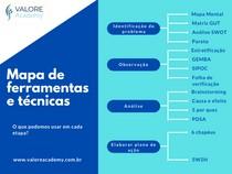 Mapa_de_ferramentas_e_tcnicas_MASP__Parte_1