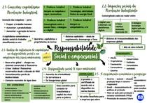Mapa mental da segunda aula de Responsabilidade Social e Empresarial