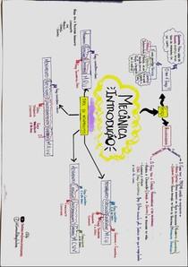 Mecânica- Introdução. Mapa mental